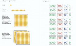 mathématiques-Montessori-1024x623
